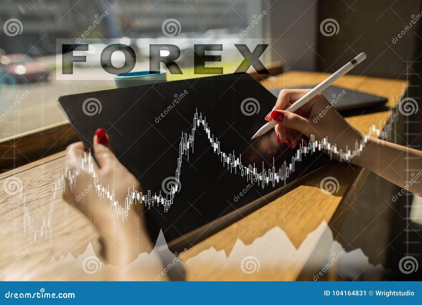 How to Open Forex Broker, Forex Broker - Evan Technology
