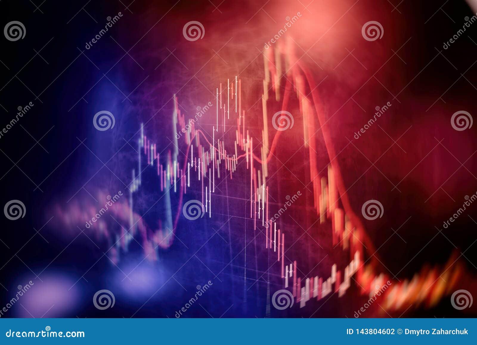 Forexhandelgraf och ljusstakediagram som är passande för begrepp för finansiell investering Ekonomi tenderar bakgrund för affärsi