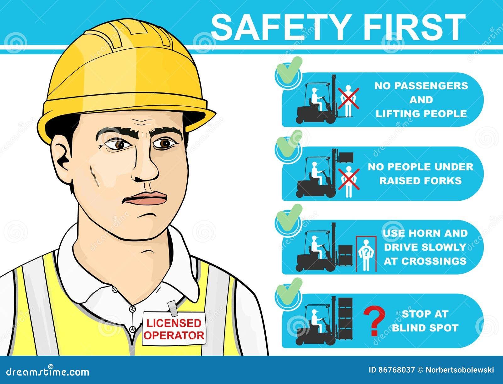 Forklift bezpieczeństwo
