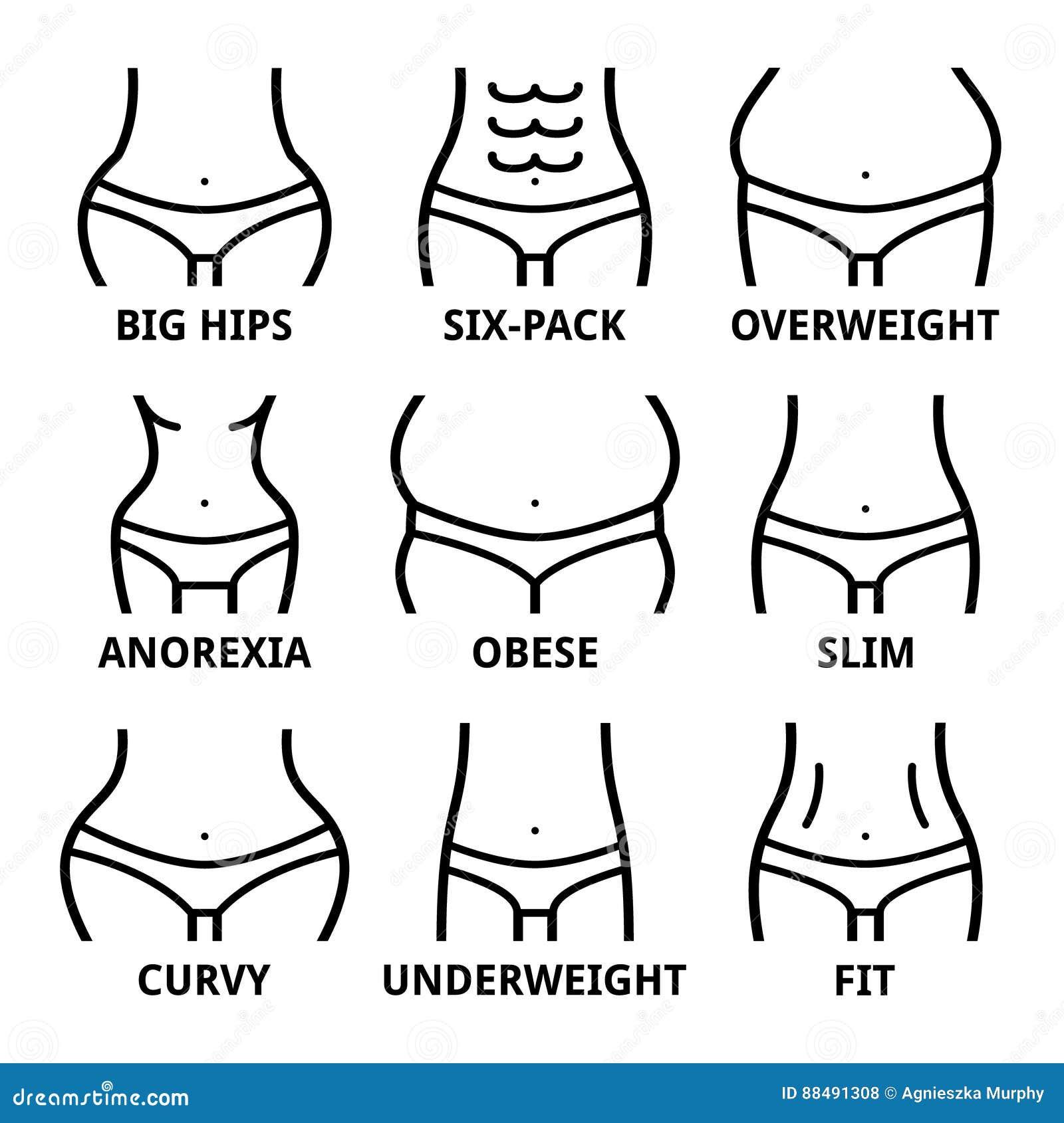 Forma Del Cuerpo Femenino - Ajuste, Caderas Grandes, Obeso, Gordo ...