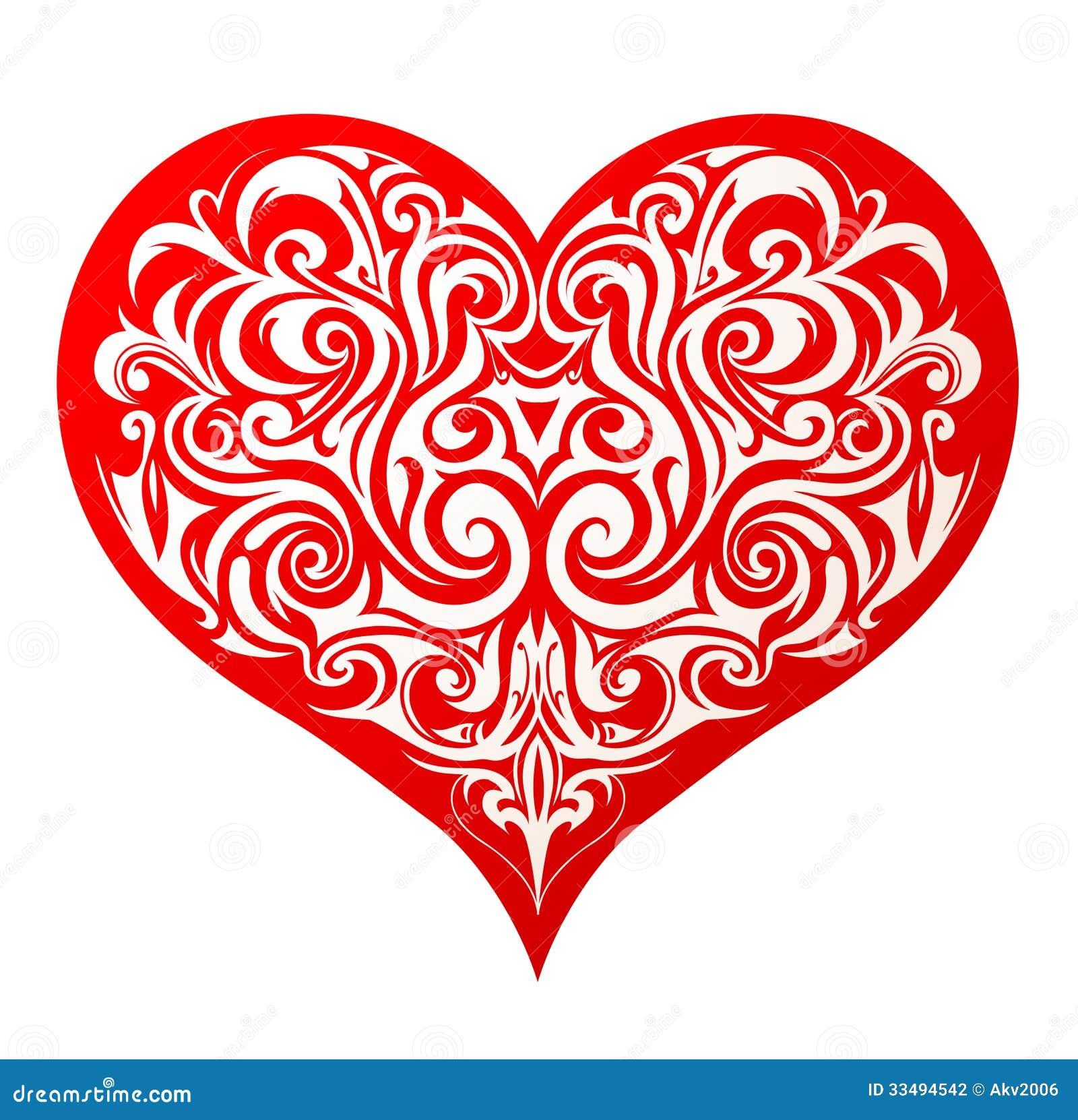 Forma del cuore