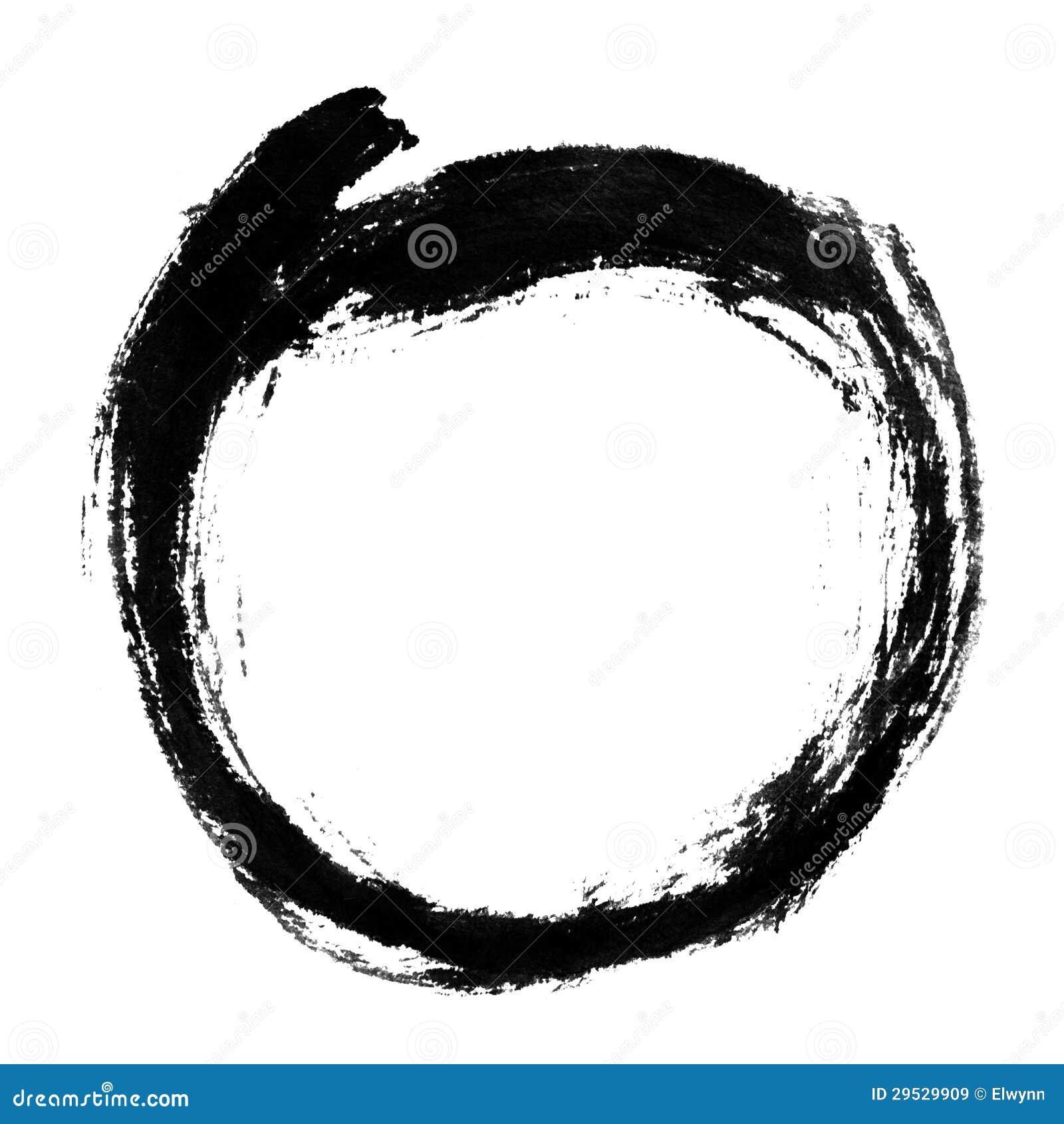 Forma do círculo