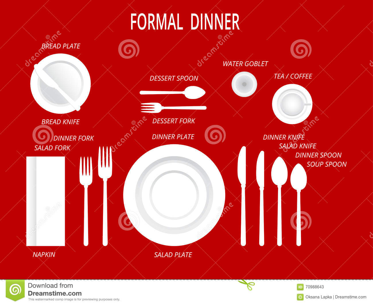 Formal Dinner Place Settings. Dinner Table Set. Set For Food And ...