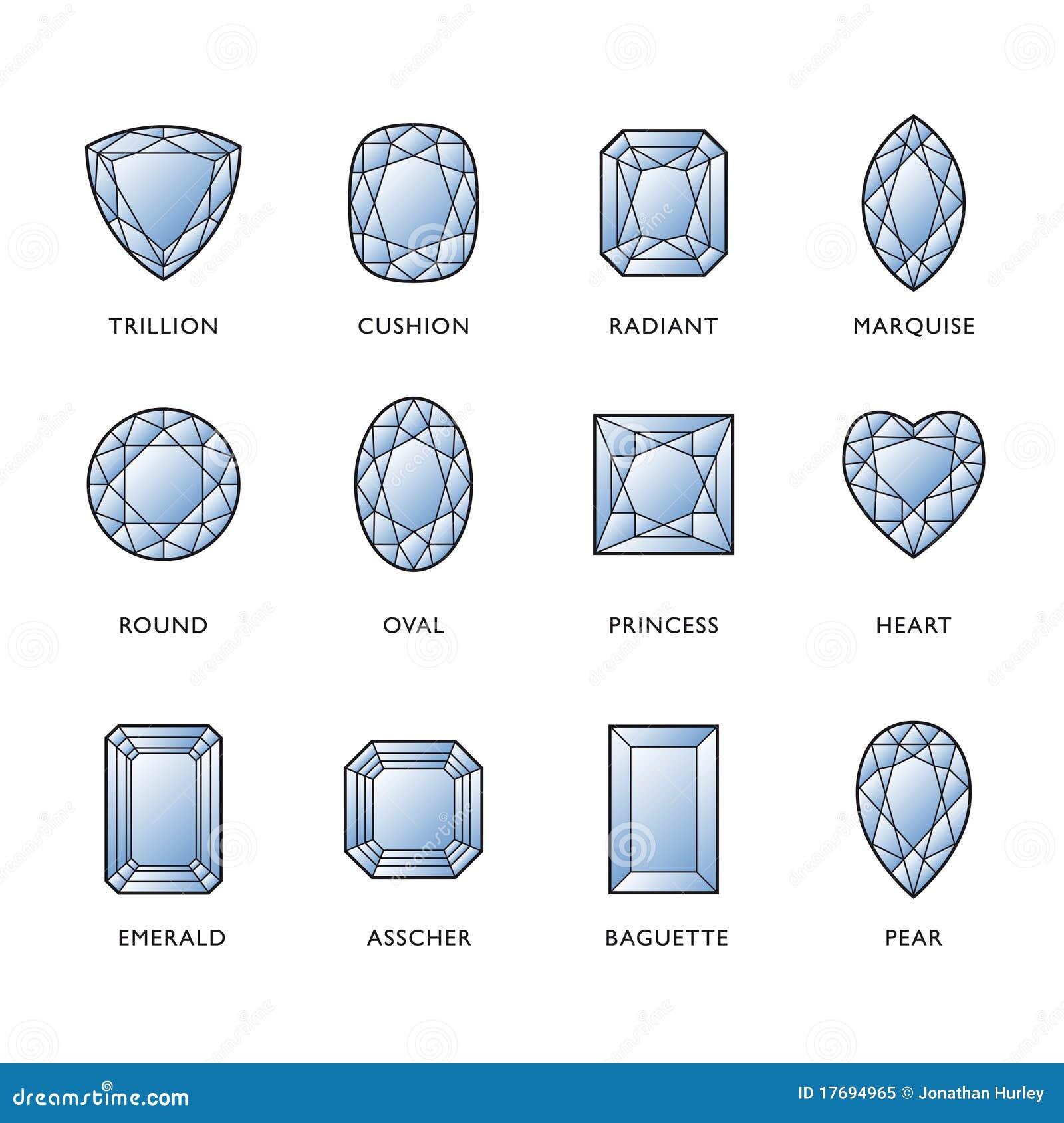 Formas do diamante