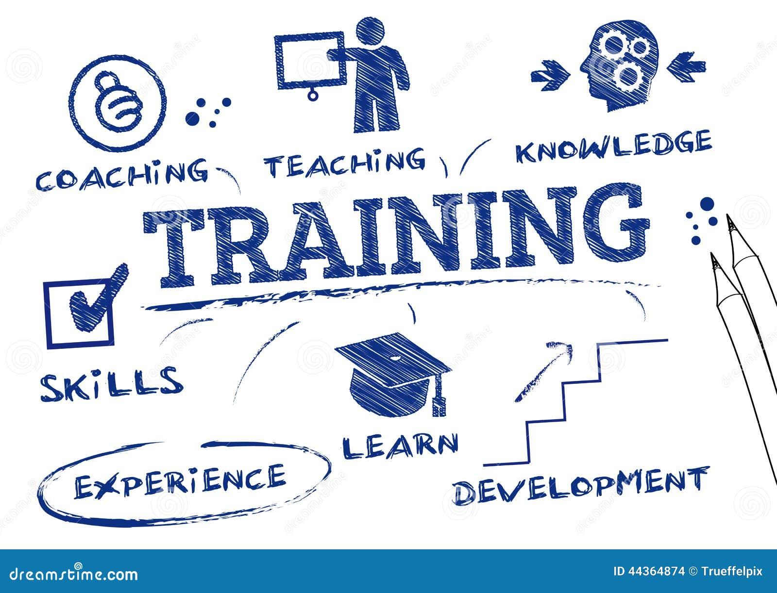 Formation, donnant des leçons particulières