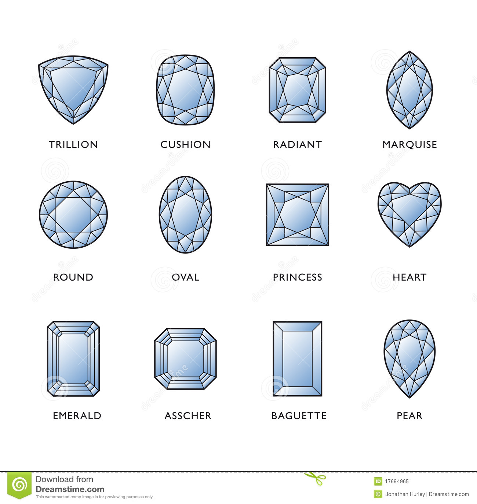 Formes de diamant