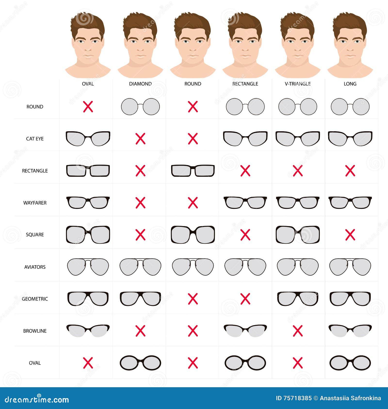 267a7046a3439 Les verres droits pour homme la forme de visage L illustration courante des  verres forme pour différents types masculins de visage verres pour l homme  ...