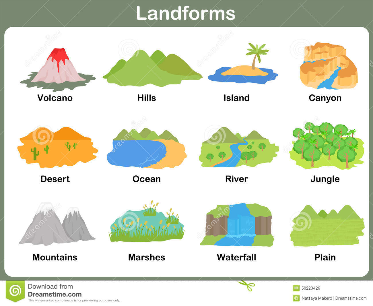 how to read a topographic map worksheet