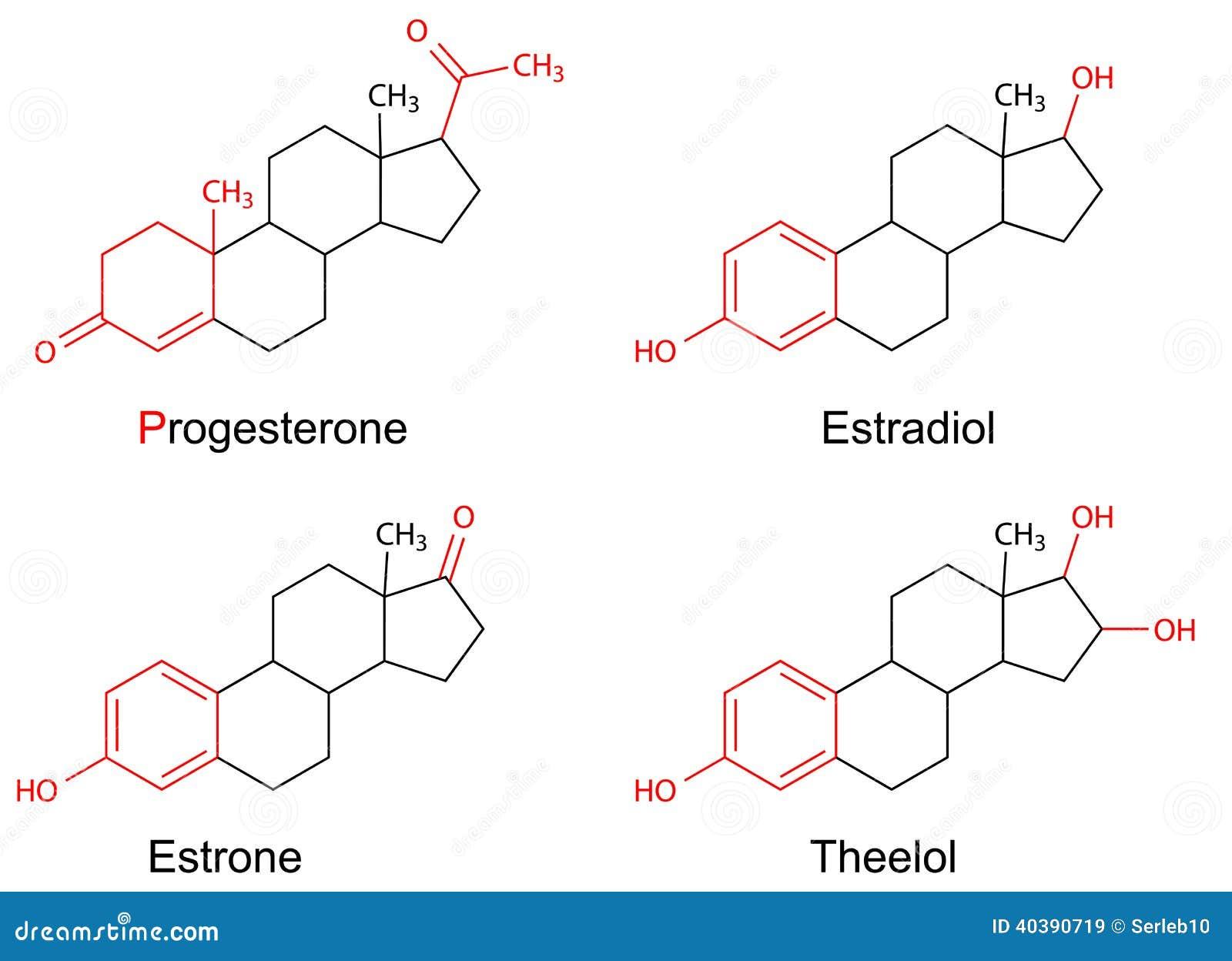 ormoni sessuali steroidei