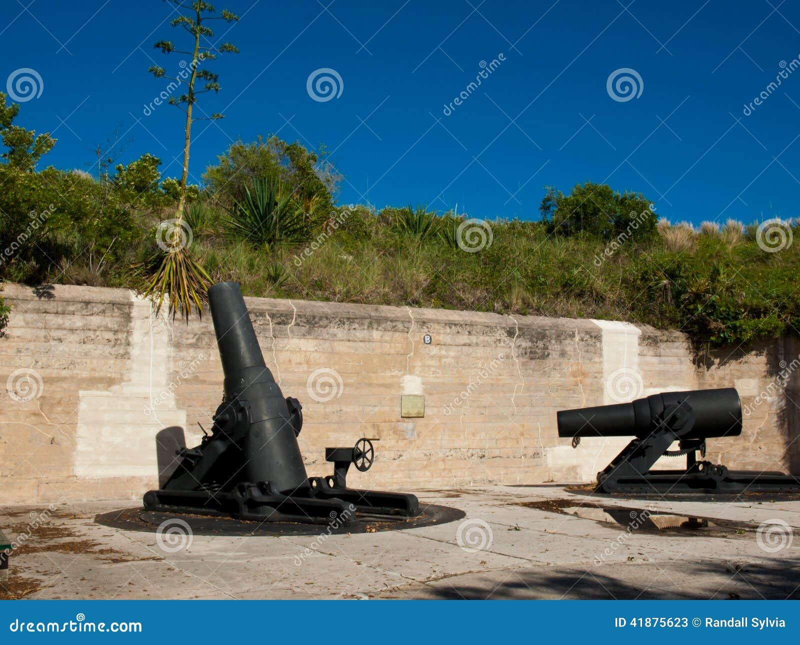 Fortów działa