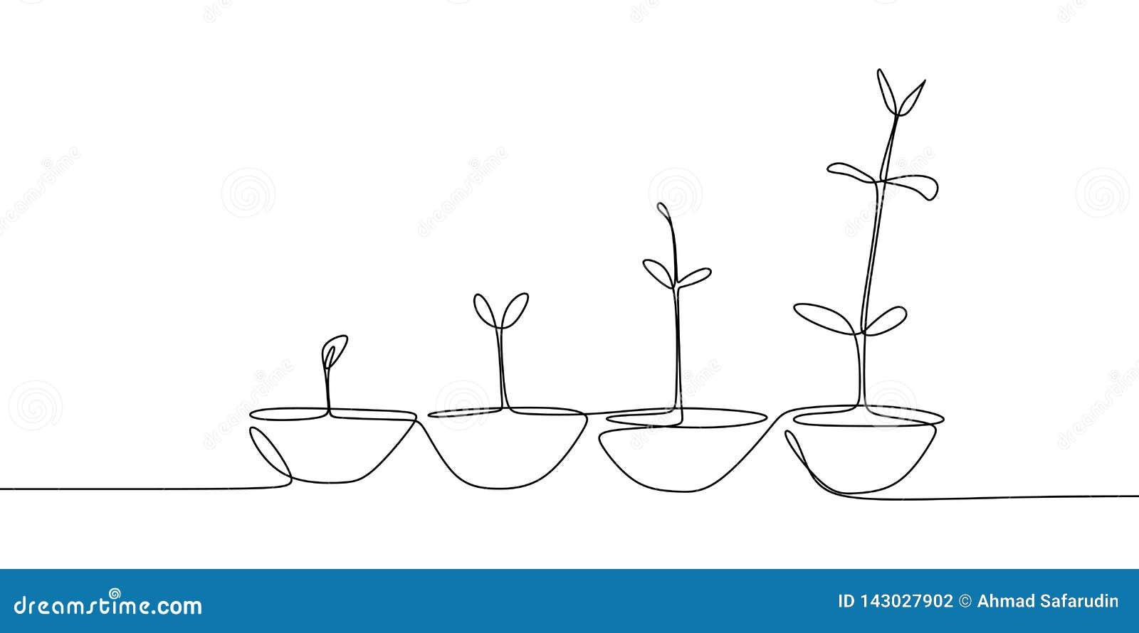 Fortlöpande linje teckning av processar för växttillväxt