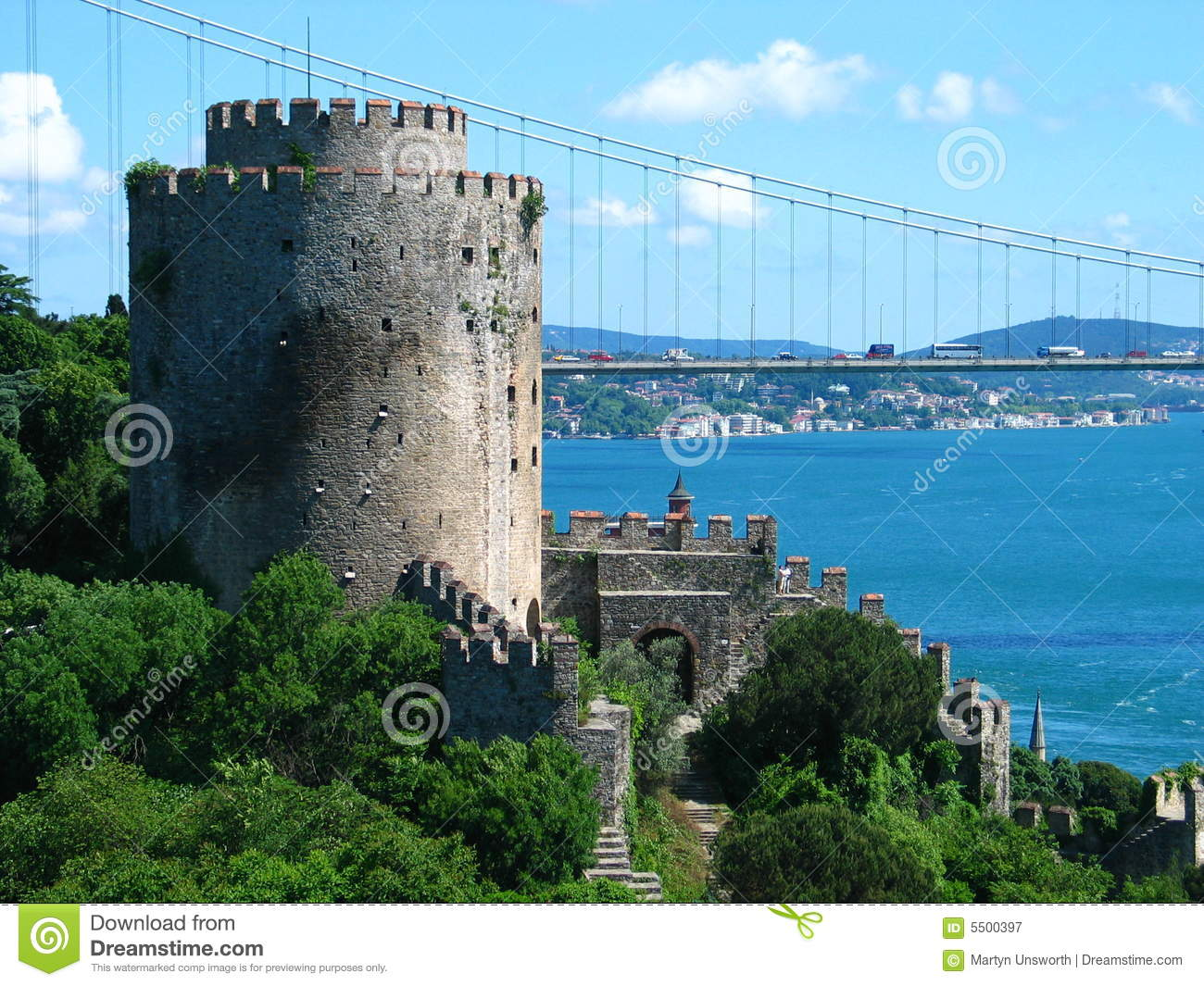 Fortress of Europe