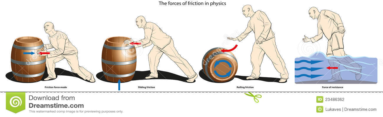 unbalanced forces worksheet