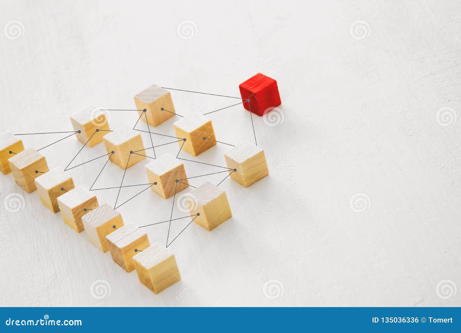 Foto astratta del concetto di connettività, collegante le entità, gerarchia ed ora