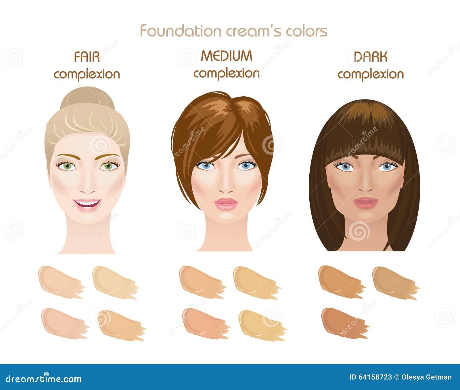 Foundation Cream's Colors Stock Illustration