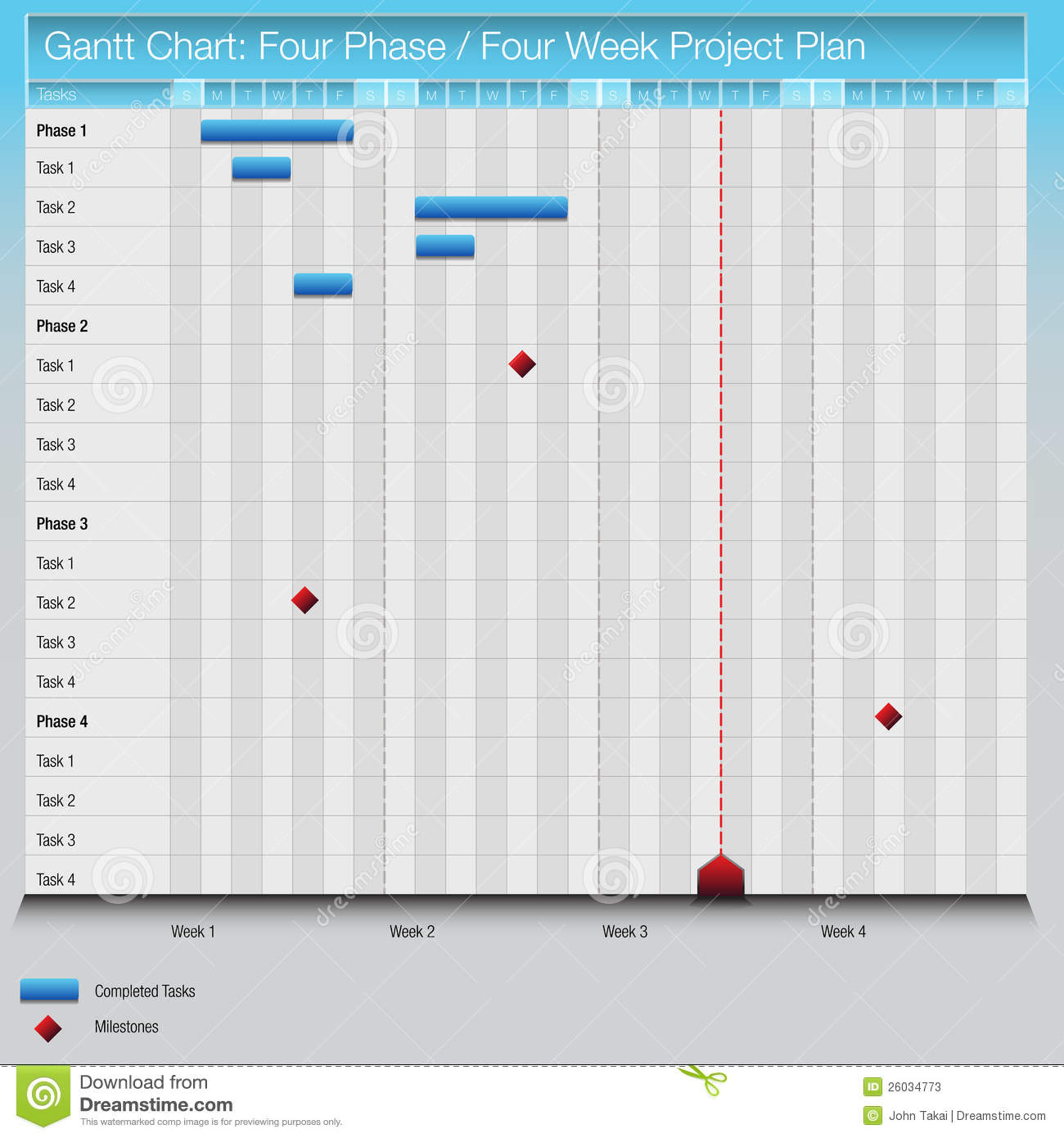 Sample Chart Templates gantt chart weekly template : Gantt Chart Weekly Four Week Plan Gantt Chart