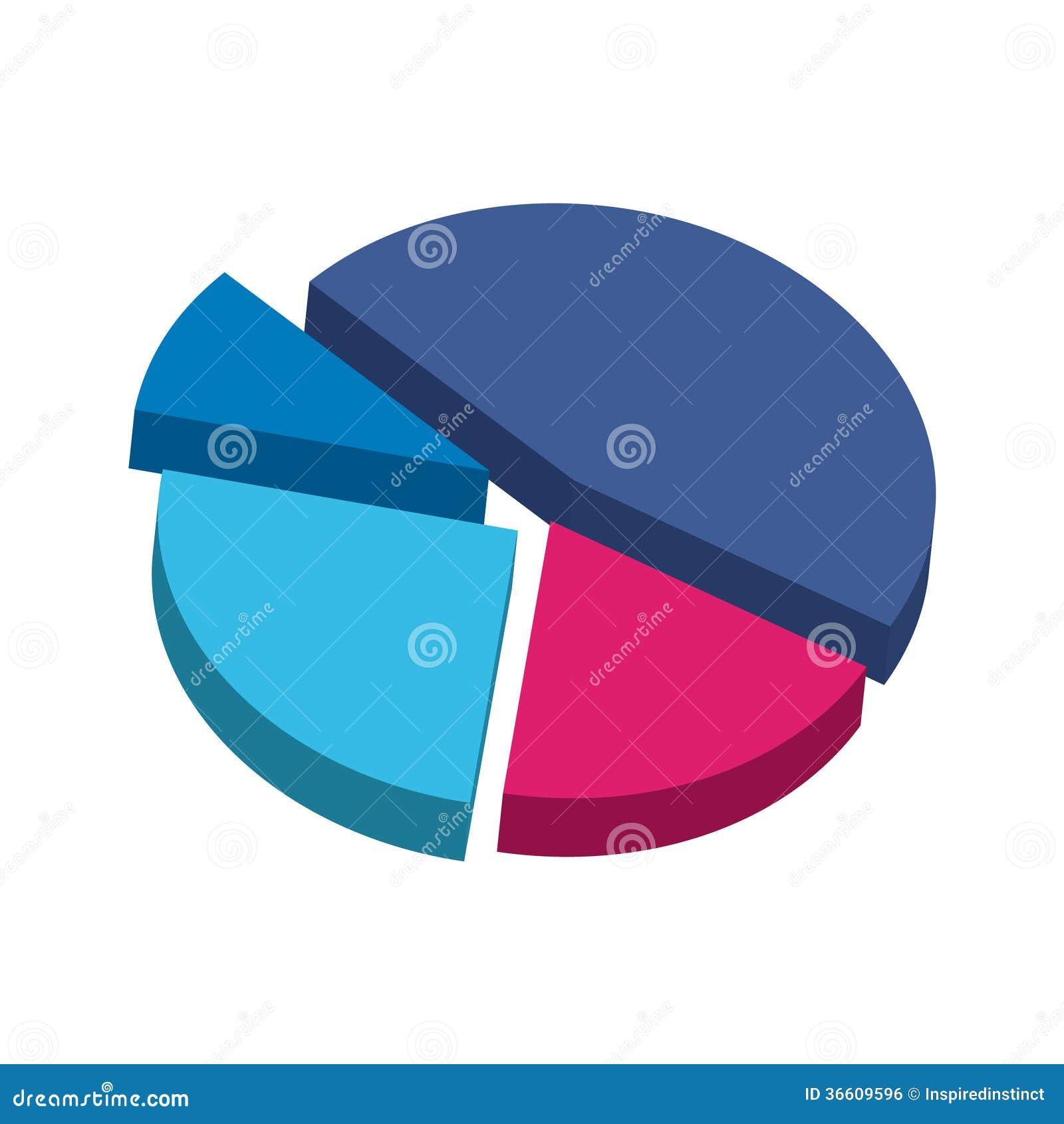 Four segment 3d pie chart stock vector illustration of four segment 3d pie chart nvjuhfo Image collections