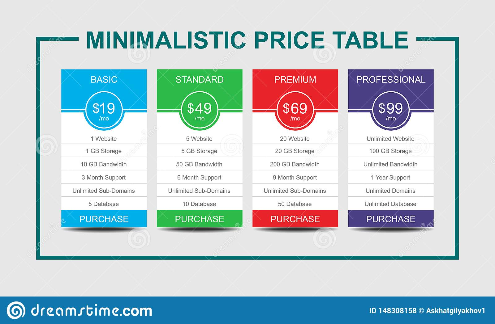 Four tariffs, interface for the site. Minimalistic price table