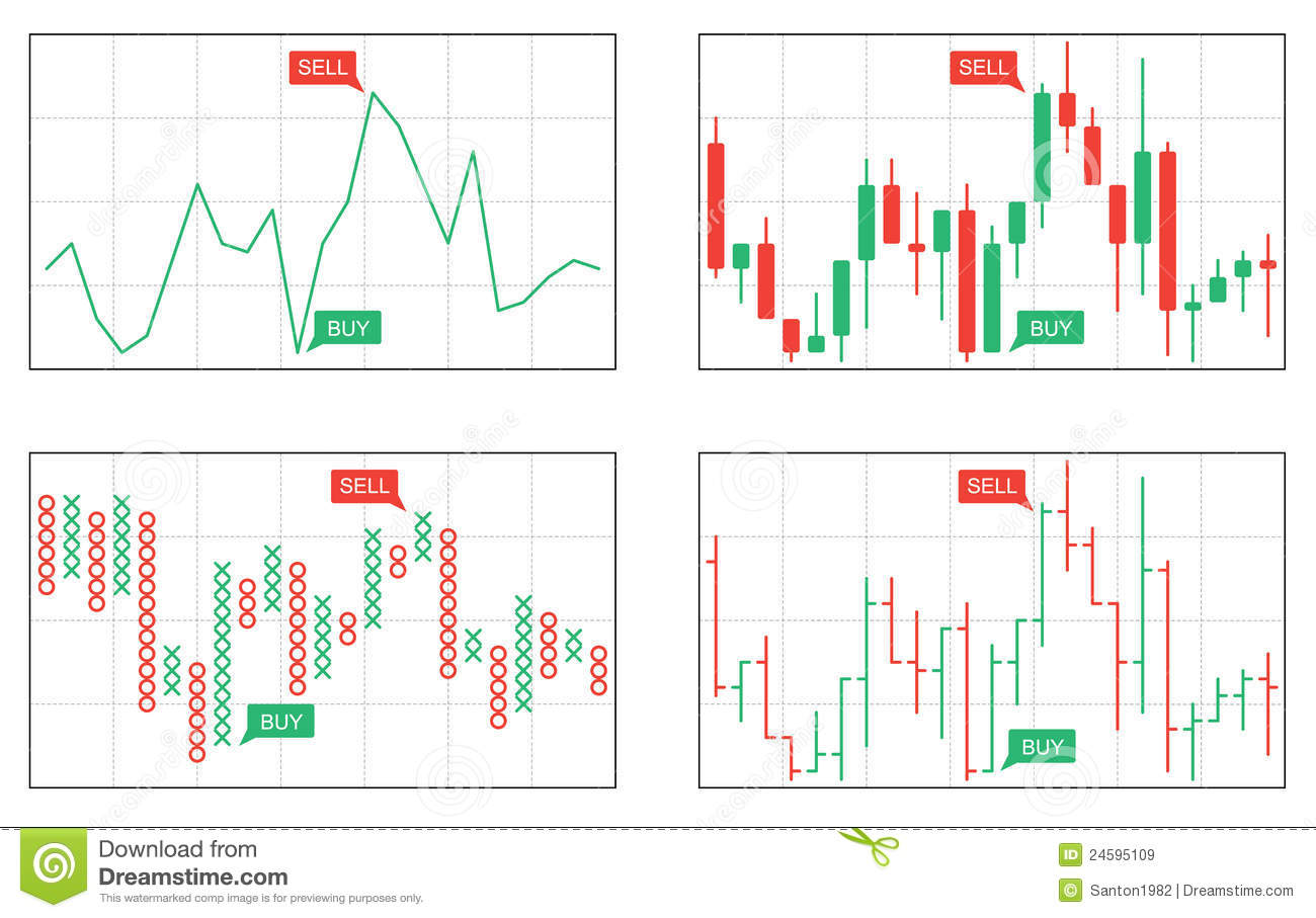 four types of business charts royalty stock images image four types of business charts