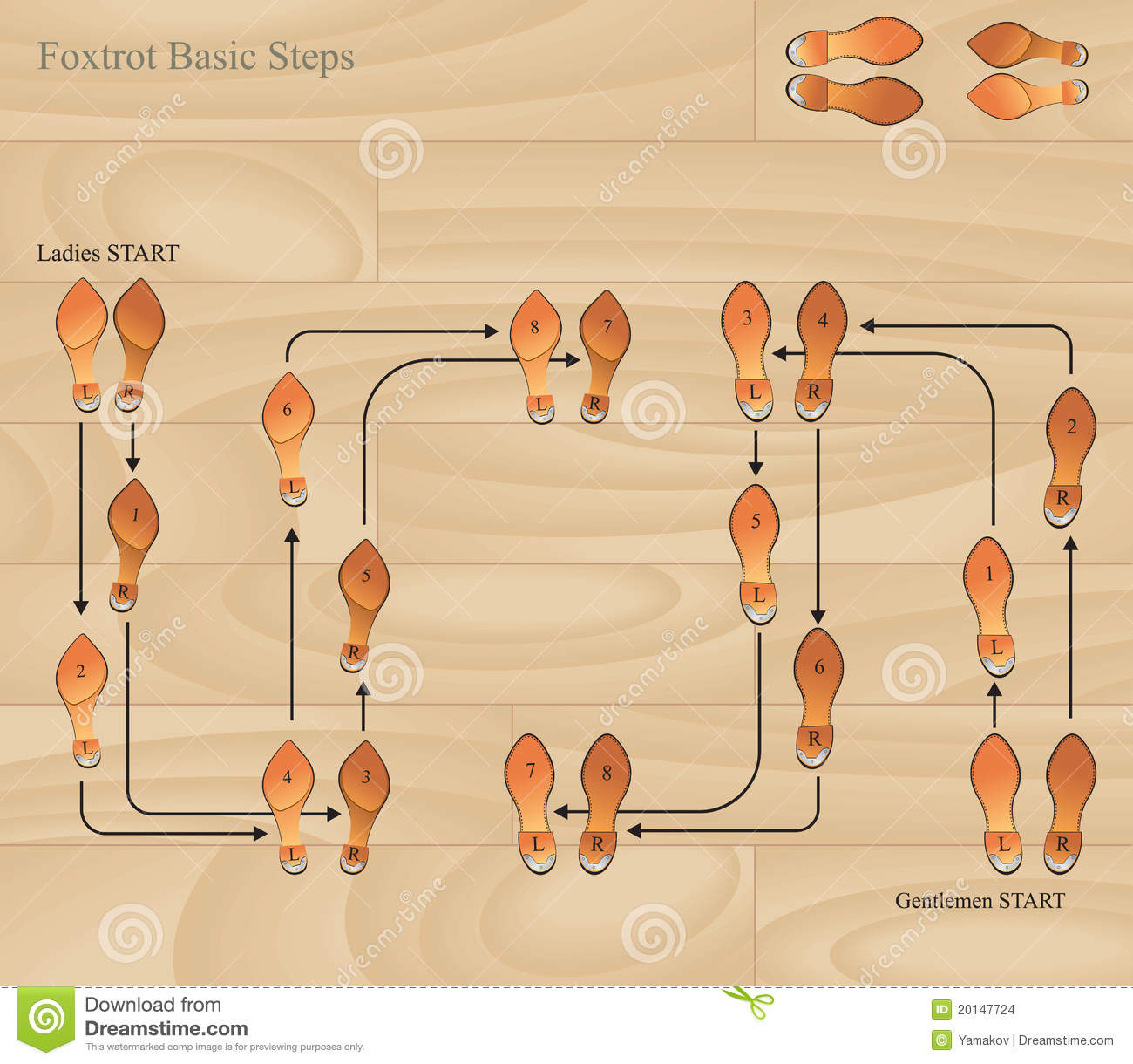 Foxtrot Basic Steps on Foxtrot Steps For Beginners