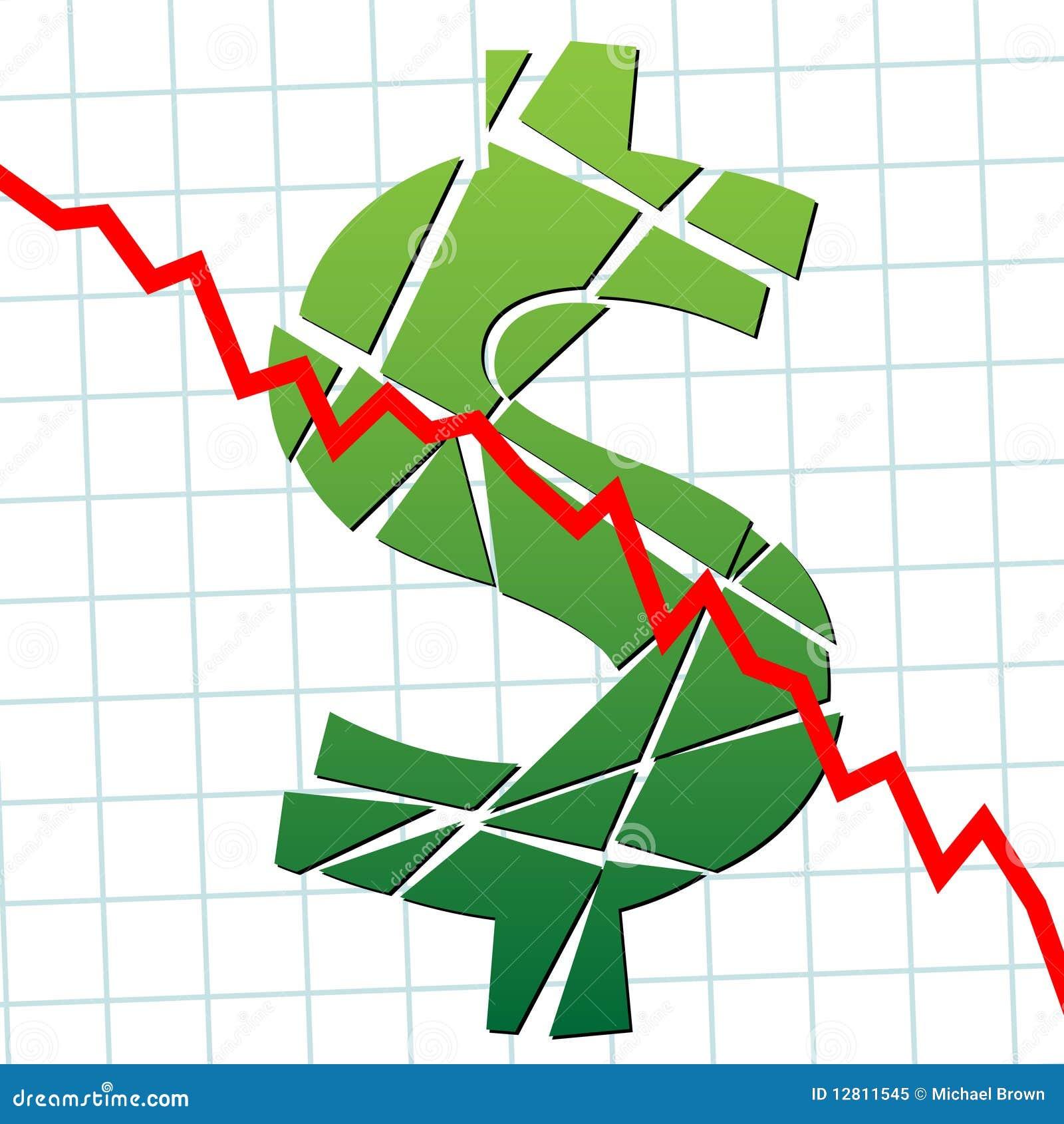 Fraco quebrou o dinheiro da moeda dos E.U. do dólar