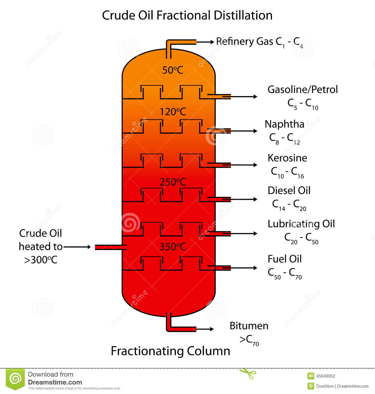 Crude stock illustrations 6440 crude stock illustrations fractional distillation of crude oil labeled diagram of crude oil fractional distillation stock photography biocorpaavc Gallery
