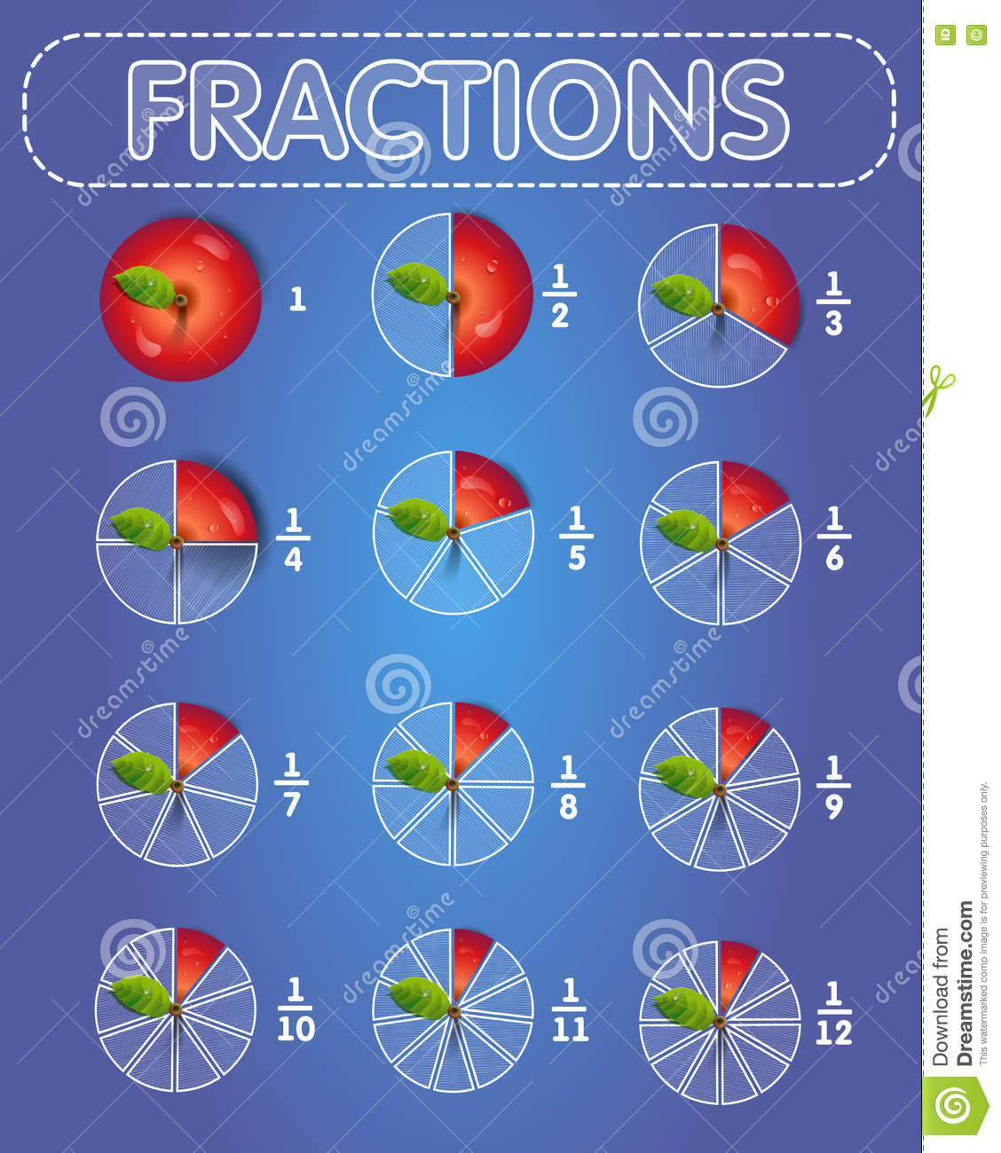 Fractions apple on top