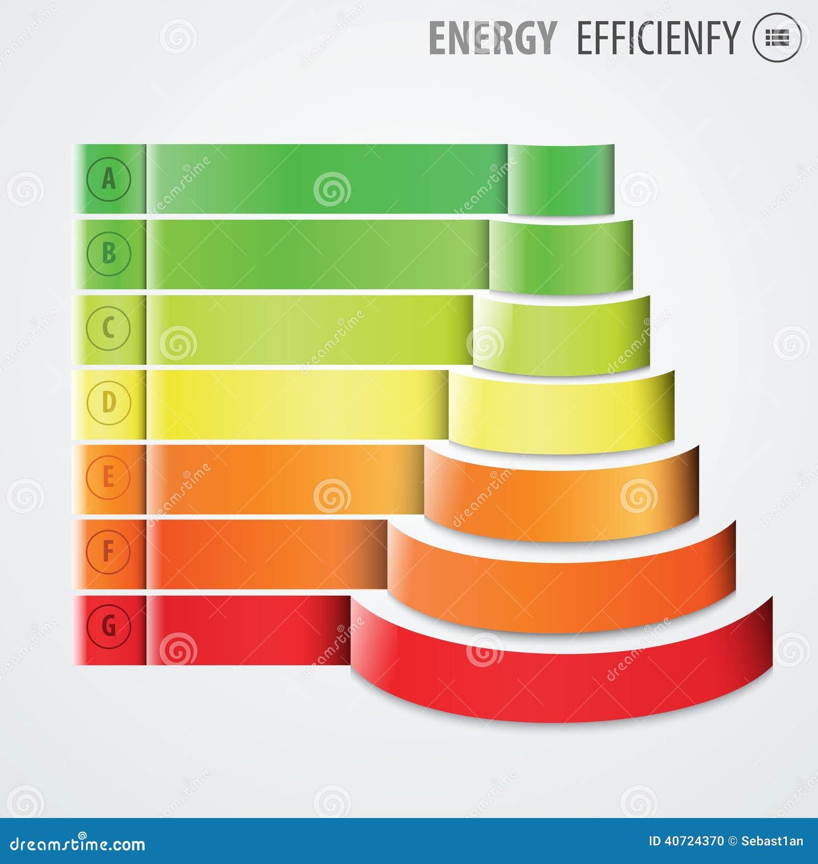 Framförd energibild för effektivitet 3d