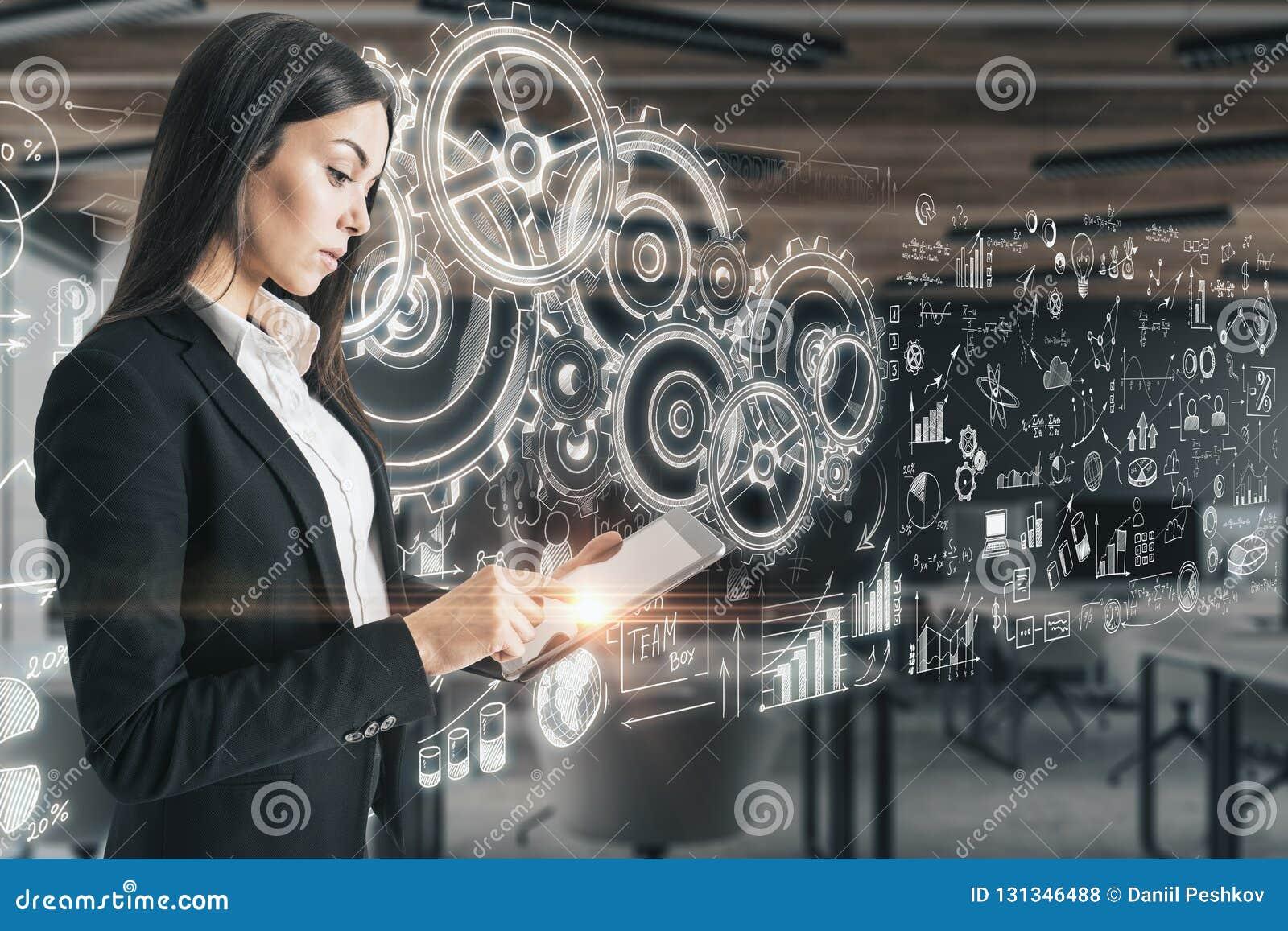 Framgång- och teknologibegrepp