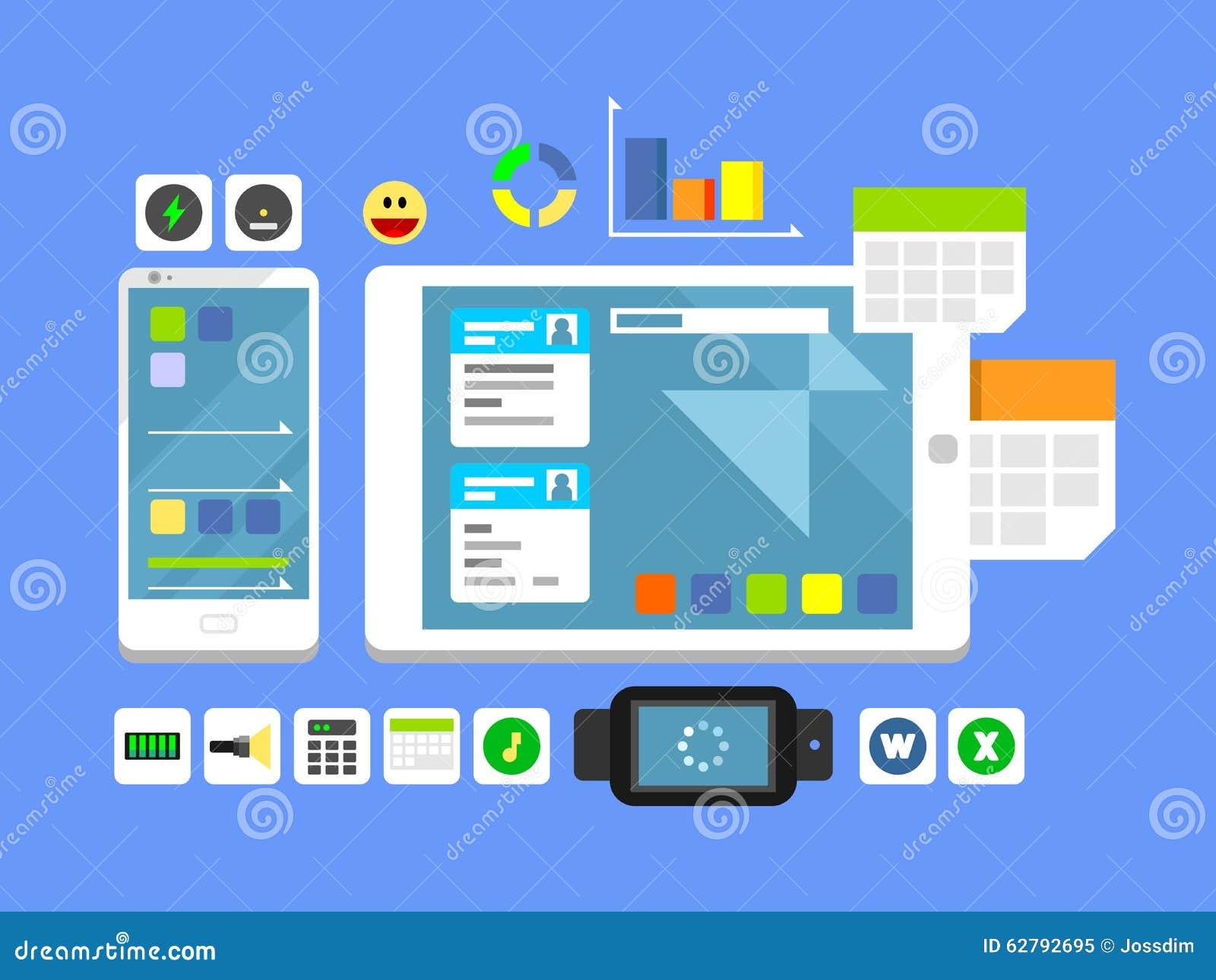 Framkallning av en mobil app och av orienteringen
