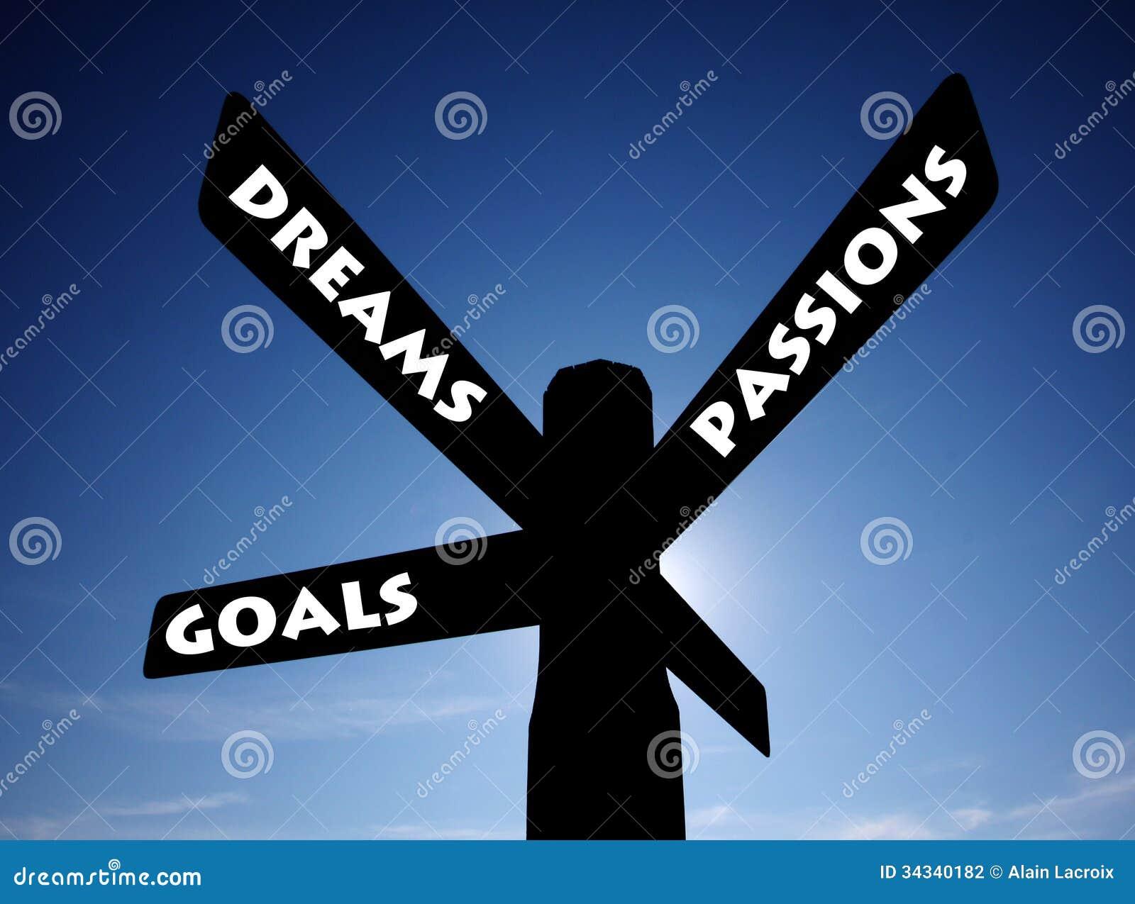 Framtida mål