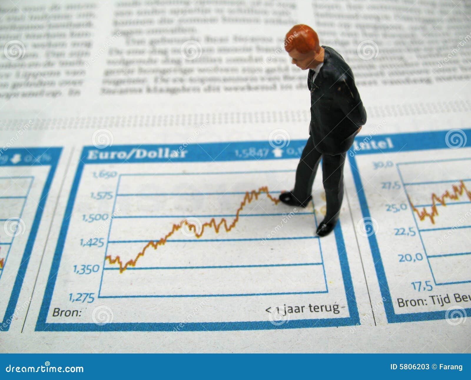 Framtida valutor
