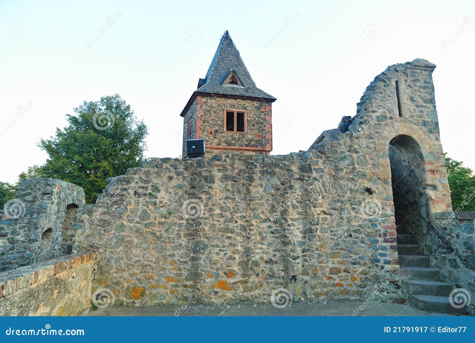 Frankenstein S Castle Stock Image Image Of Horror