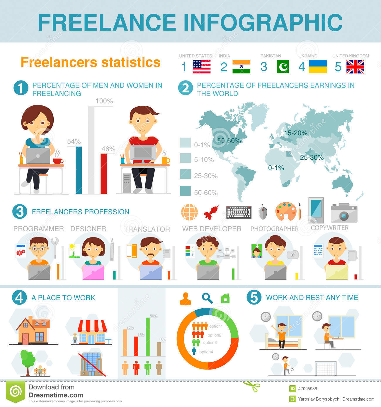 Freelance Infographic Stock Vector Image 47005958
