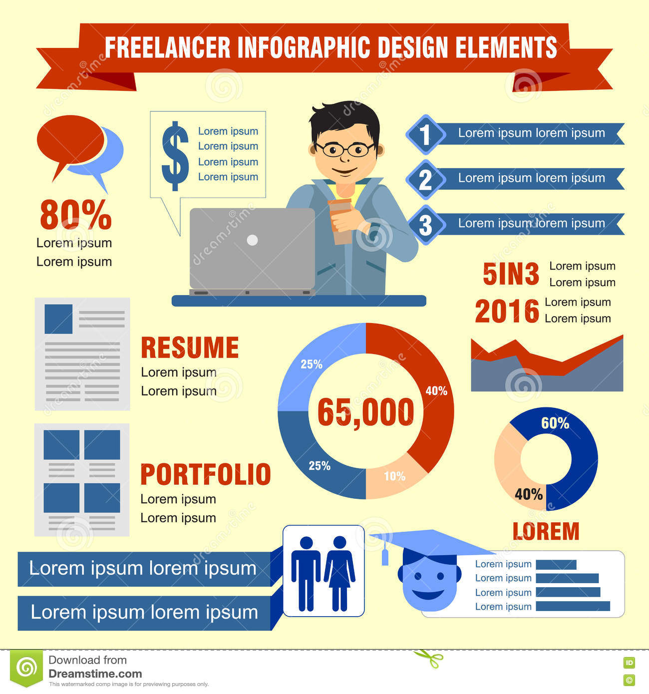design freelancer