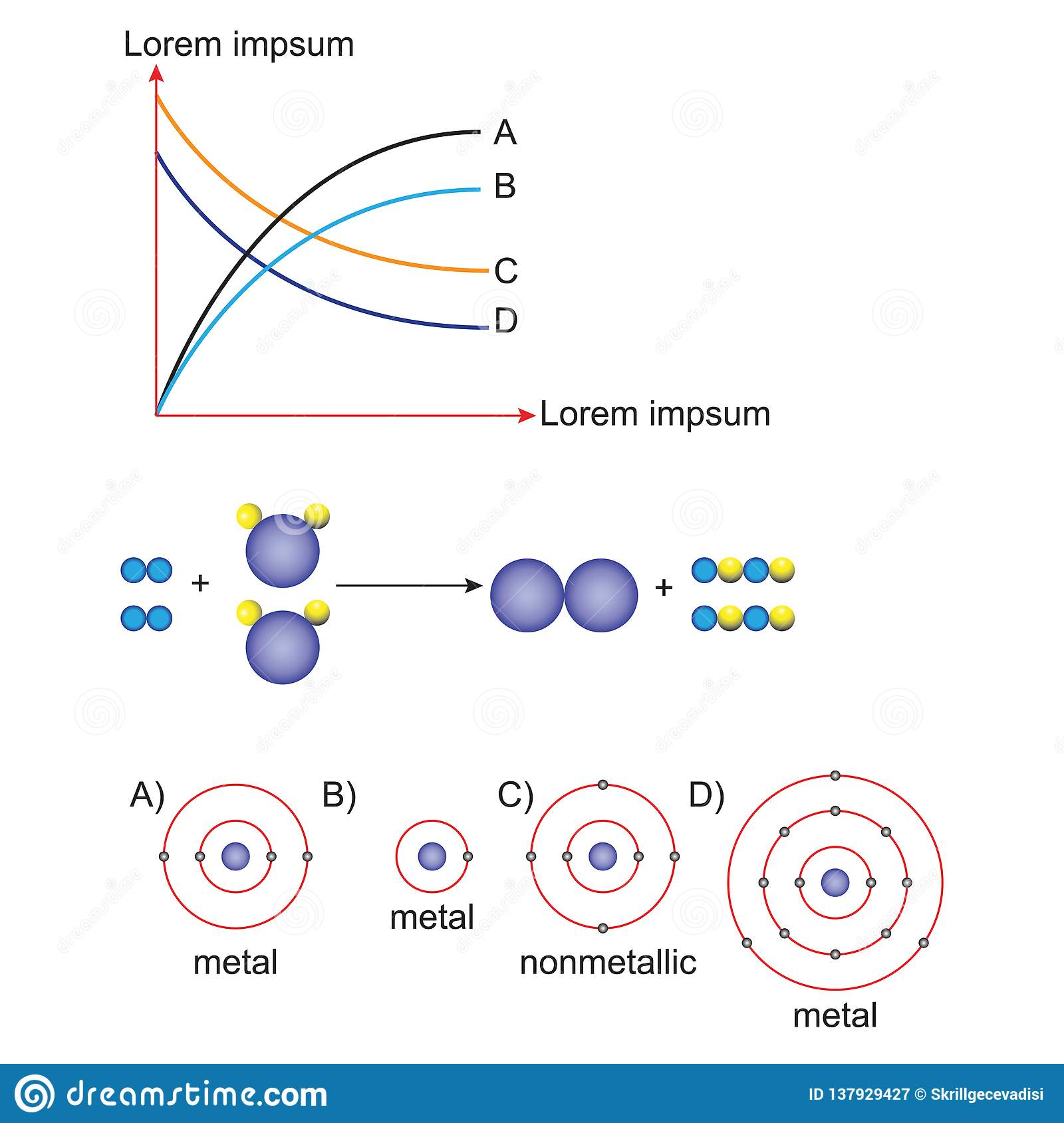 Chemistry - isotope maps of molecules