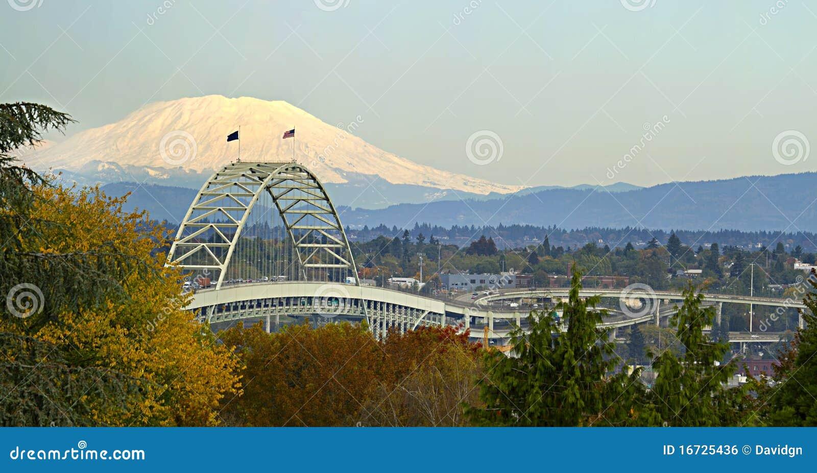 Fremont Bridge Portland Oregon Panorama