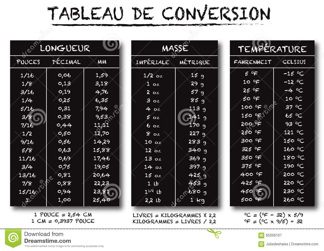 French language conversion table chart vector stock vector french language conversion table chart vector nvjuhfo Images