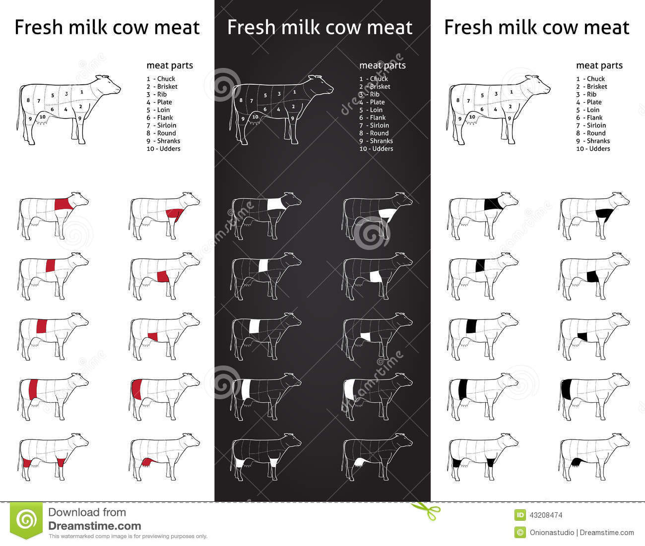 Fresh Milk Cow Meat Parts Icons For Packaging And Info-graphic 1 Stock ...