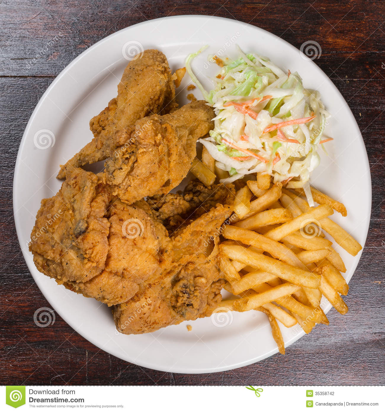 an overview of kfc a fried chicken business Fried chicken business plan you may think starting a fried chicken restaurant is as simple as so what if it's just a lowly kfc—make sure you include.