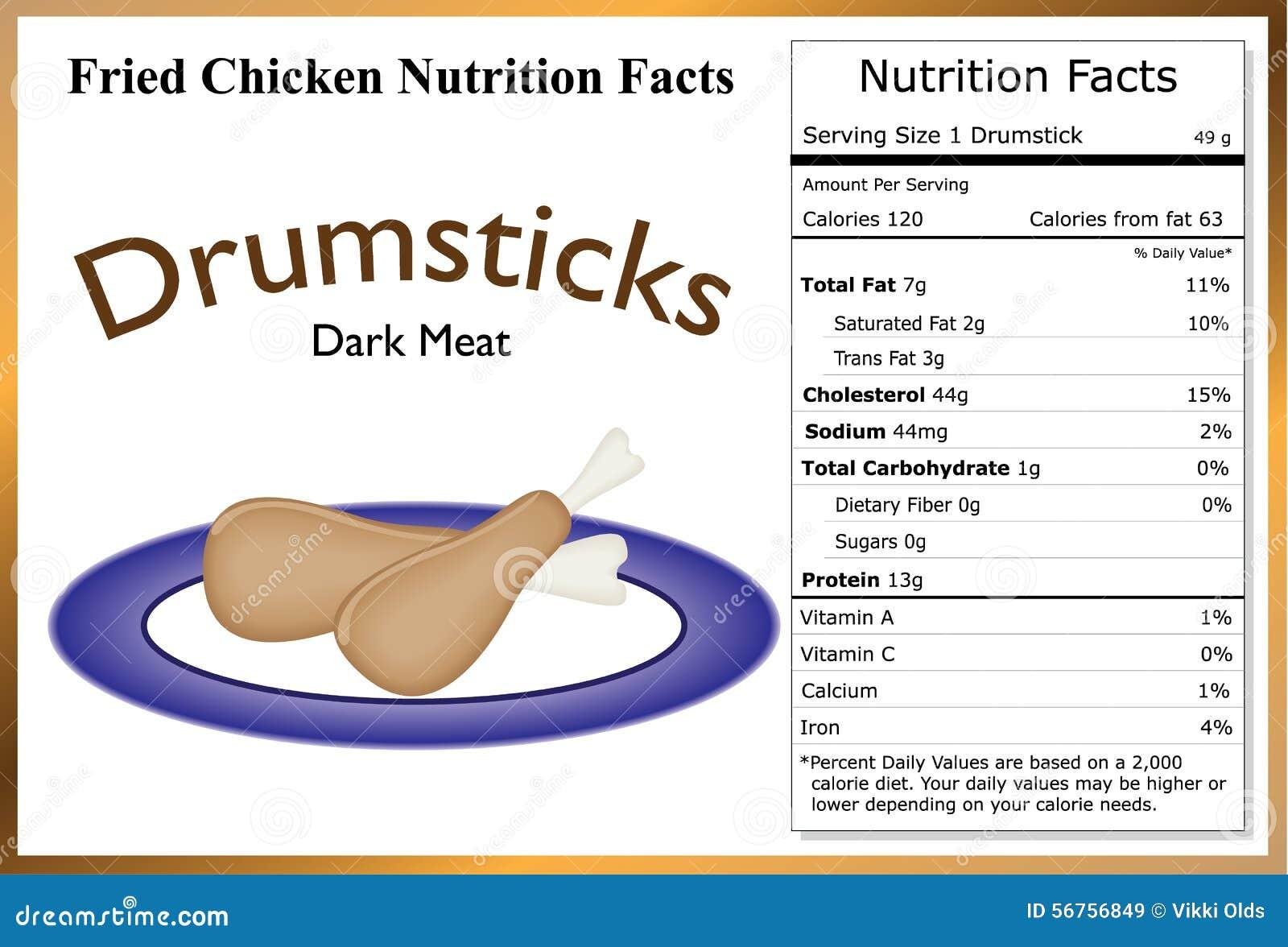 Drumstick Nutritional Value Besto Blog