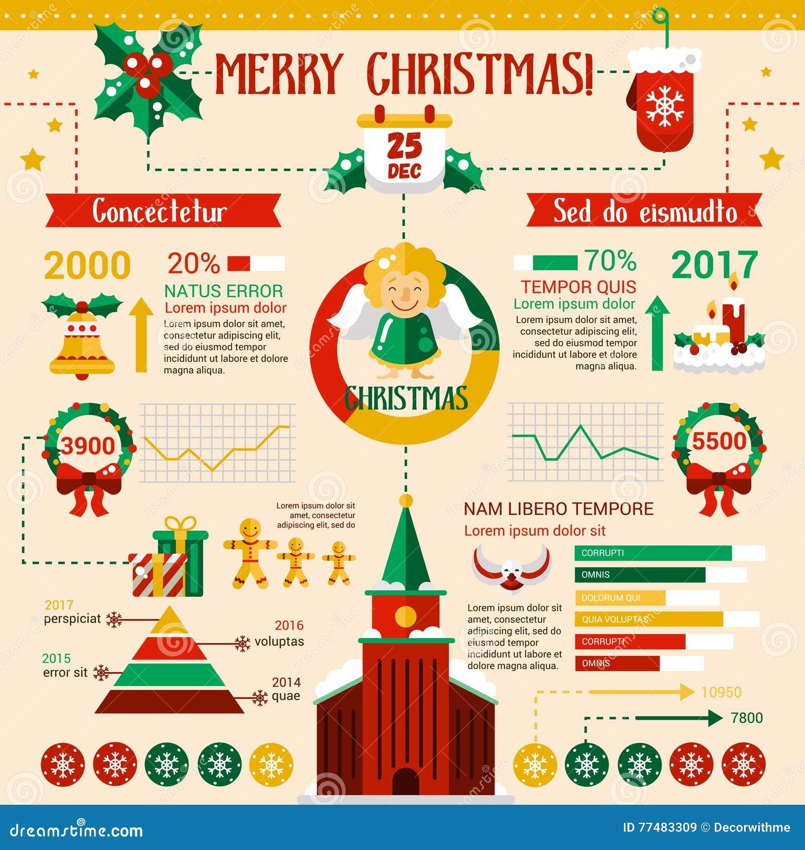 Frohe Weihnachten Schablone.Frohe Weihnachten Plakat Broschurenabdeckung Schablone