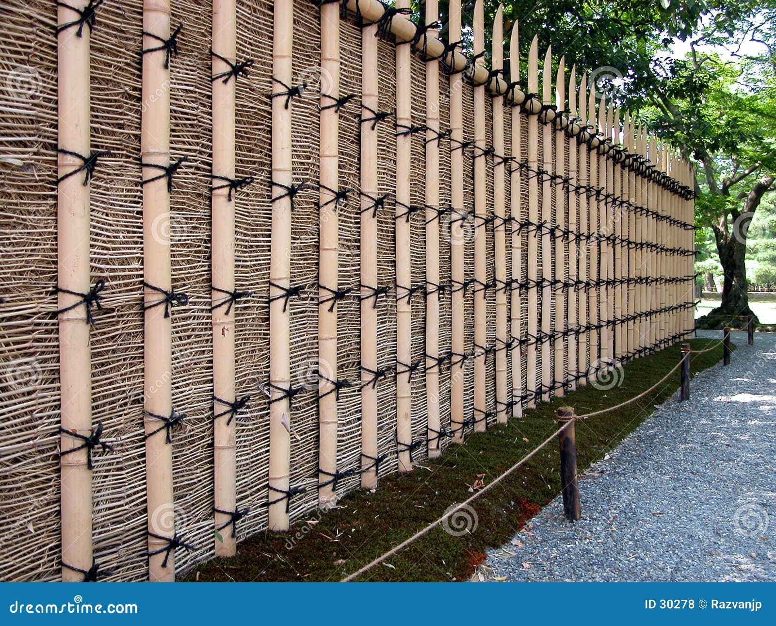 Frontière de sécurité-perpsective