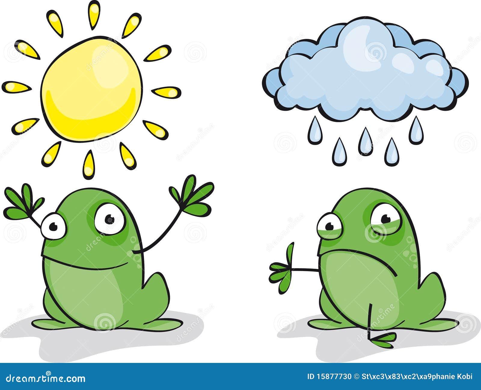 Frosch-Wetter