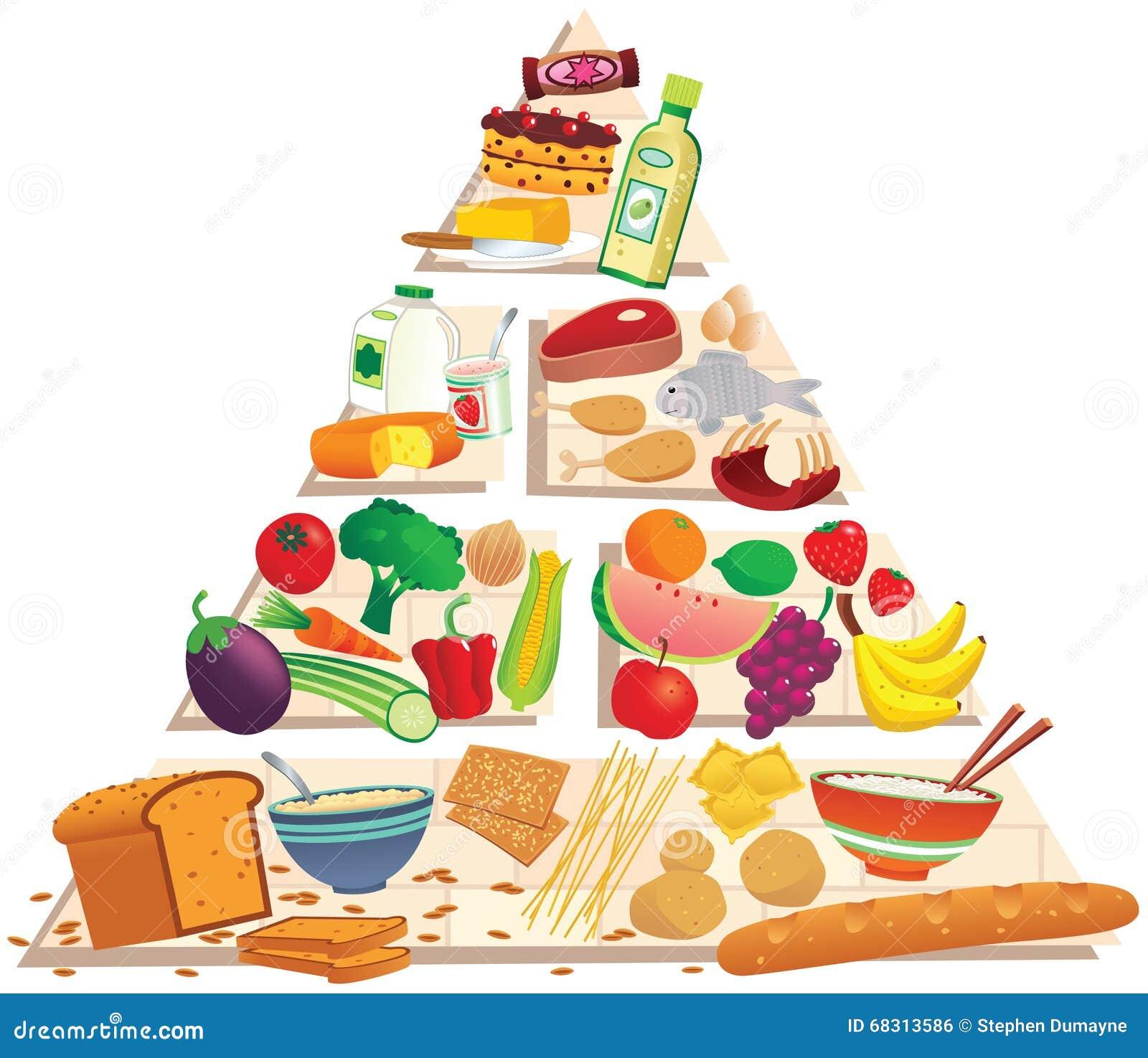 Frucht, Gemüse, Fleisch, Milch, Mutter, Brot und Käse getrennt auf Weiß