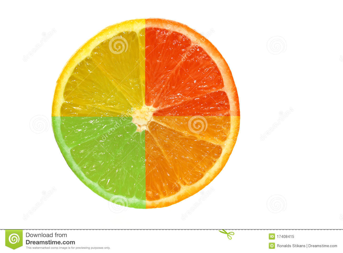 fruit slicer healthy fruit combinations