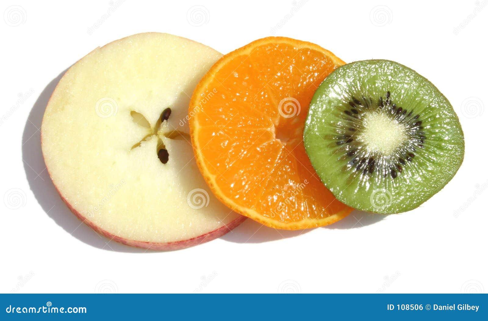 Fruta tripla