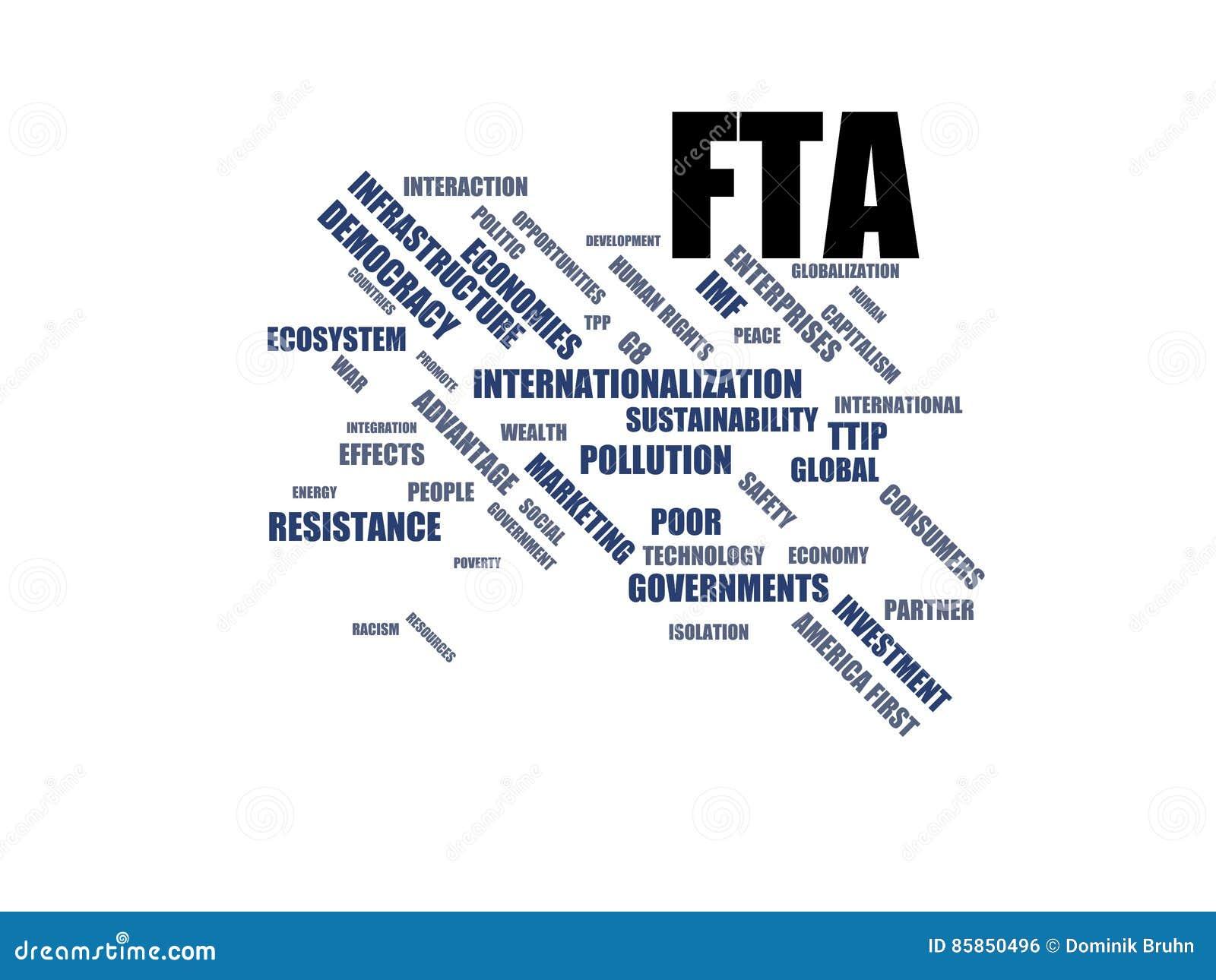 FTA - ordmolnwordcloud - uttryck från den globalisering-, ekonomi- och politikmiljön