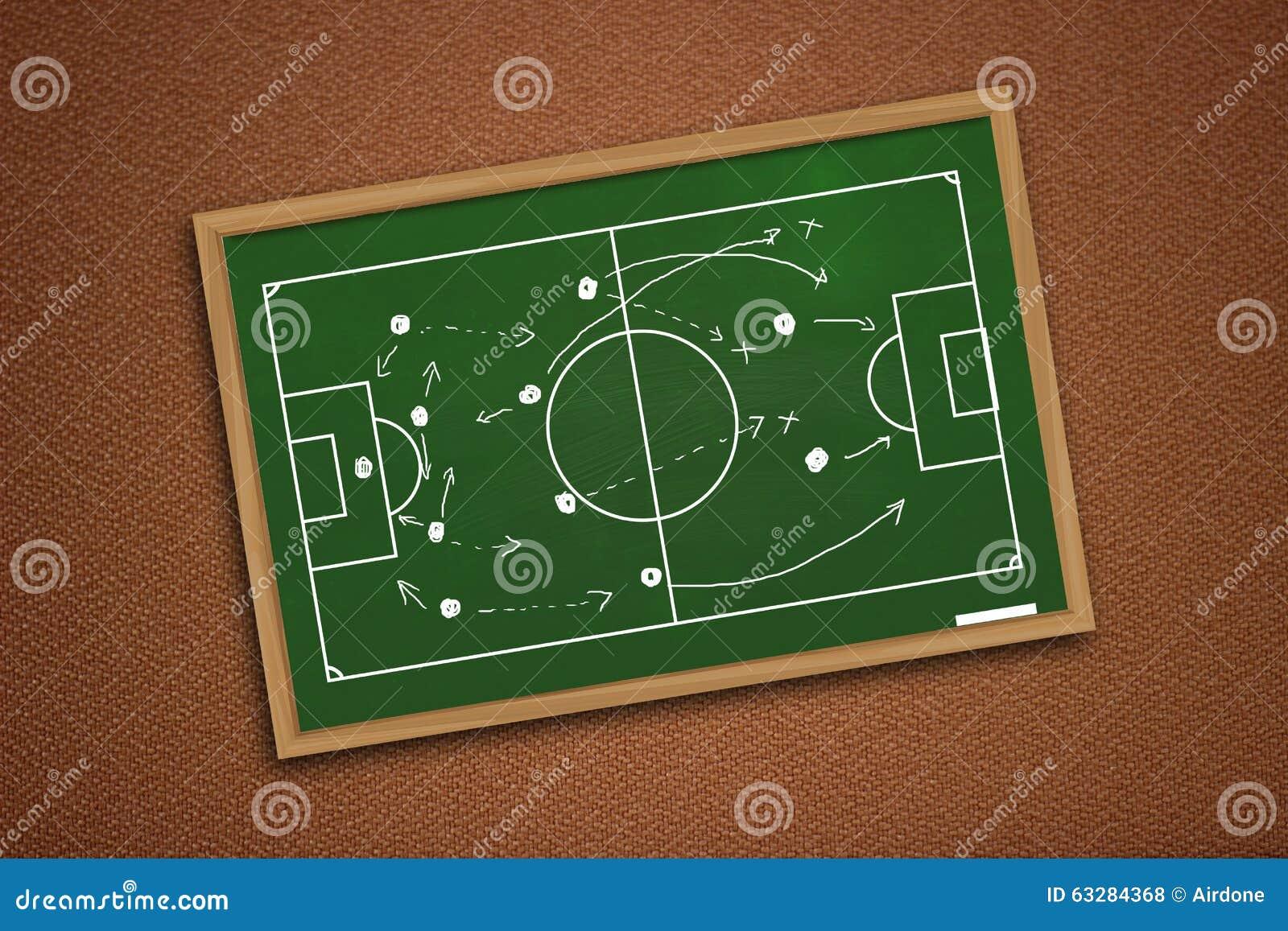Strategie FuГџball