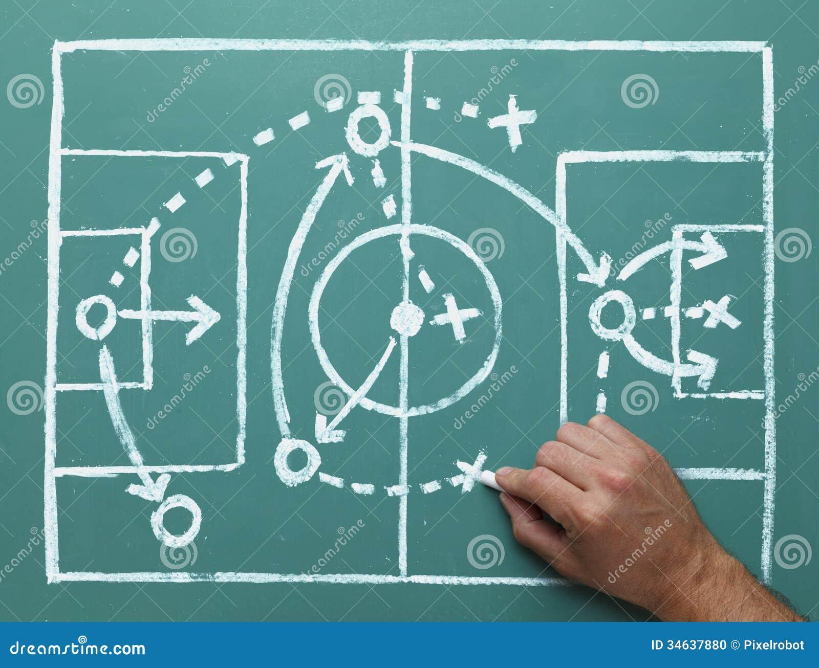 fussball strategie